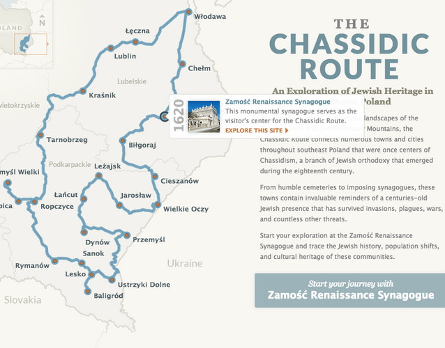 Chassidic Route